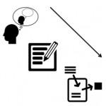 L'écriture créative en 3R : réflexion, rédaction, révision